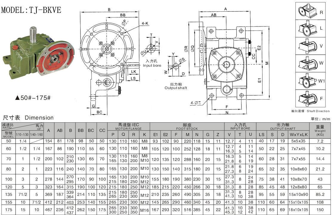 广东蜗轮蜗杆减速机-客户至上